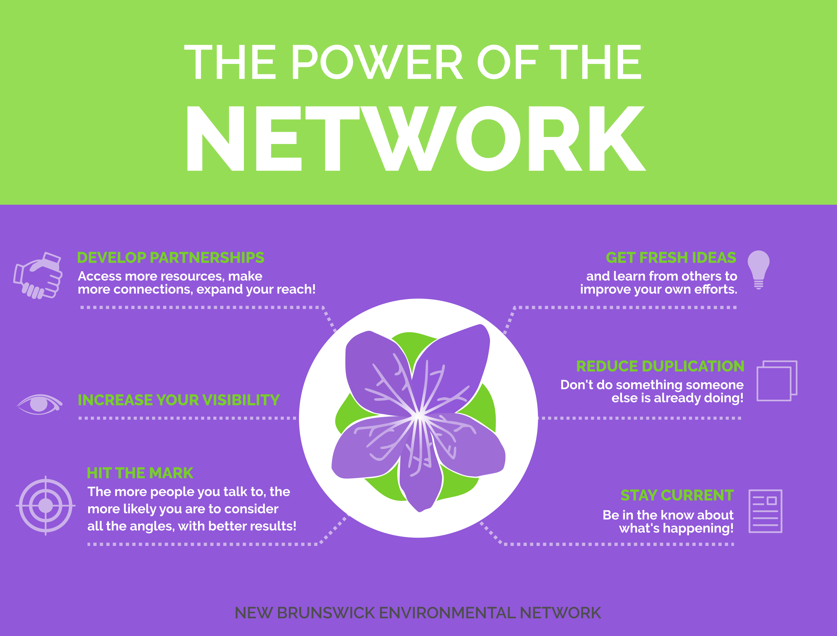 PoweroftheNetwork ENG